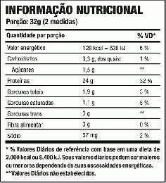 tabela3wheyprotein